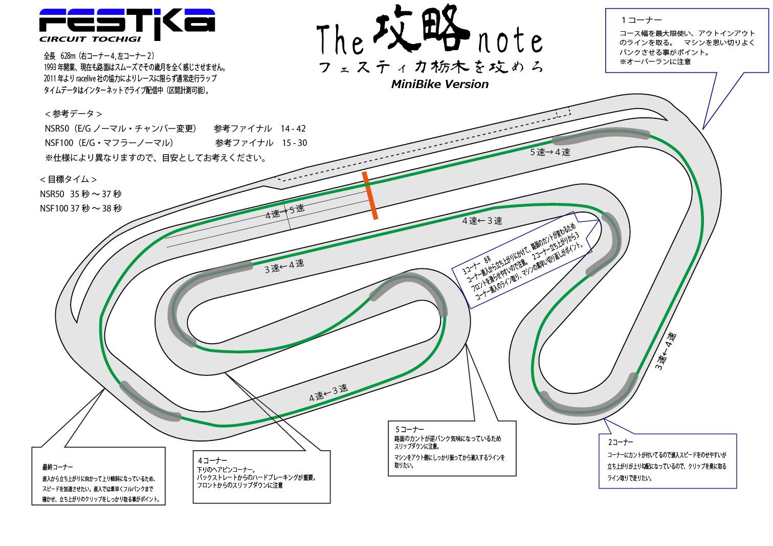 コースマップ2