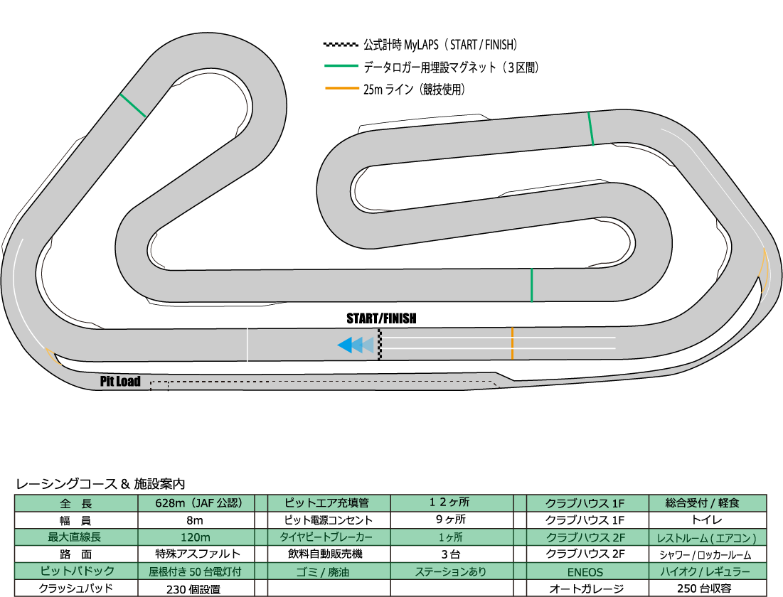 コースマップ1